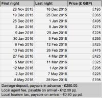 Rental tariff 2015/16